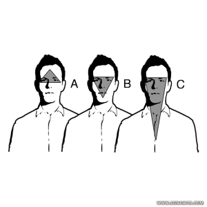 body language Eye Movements